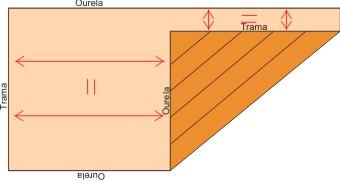 costura1 - Dicas de corte e costura em viés