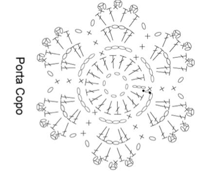 sousplat1 - Gráficos de Sousplat de Crochê